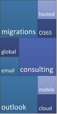 office 365 migration consultants